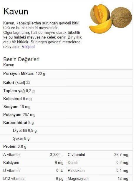 kavun-kalori