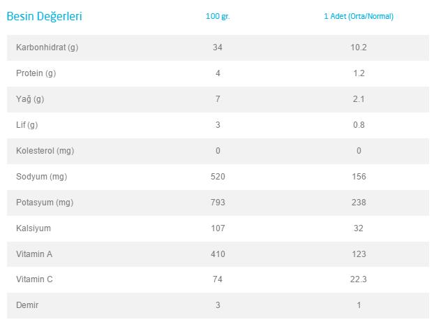 cigköfte-kac-kalori
