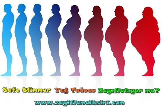 safe-slimmer-yag-tutucu-yorumlari
