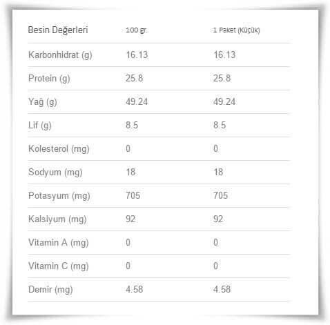fistik-kac-kalori